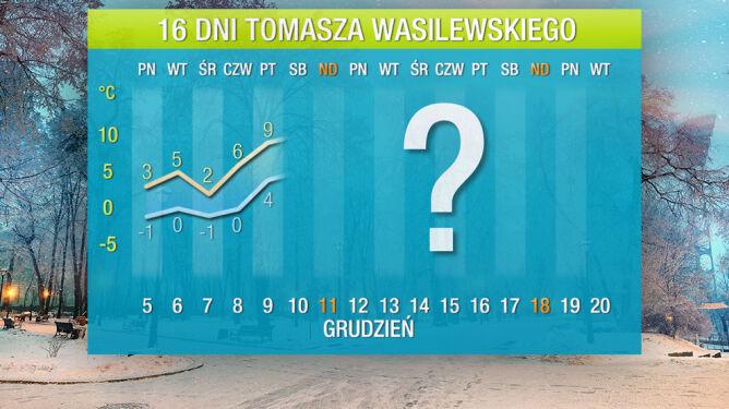 Prognoza pogody na 16 dni:<br /> ciepło chce pokonać mróz